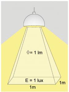 definição de iluminância